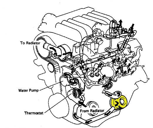 mk3 supra engine bay diagram