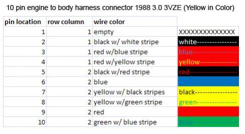 88 3VZE 5-speed wiring diagram help - YotaTech Forums