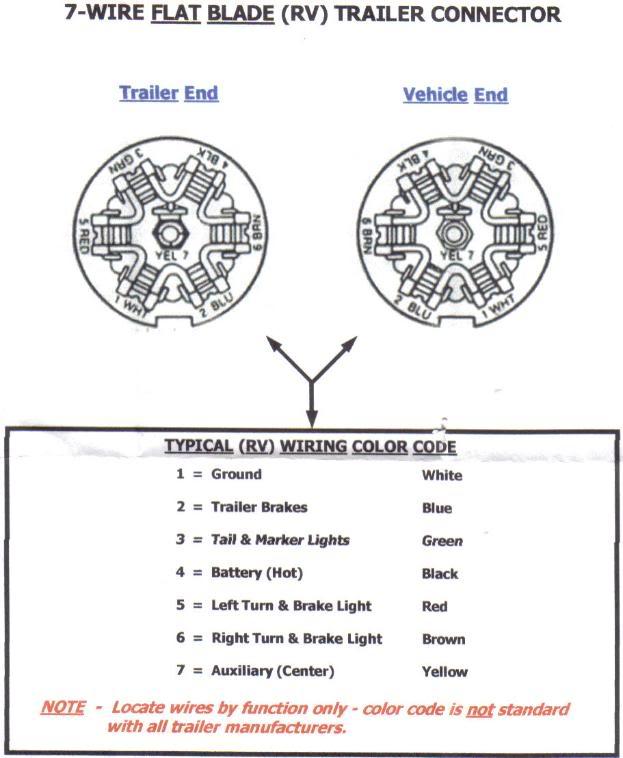 Brake Controller  7-pin trailer Install 3rd Gen 4Runner - YotaTech