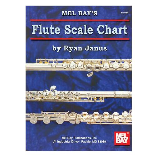 Flute Scale Chart - Ryan Janus