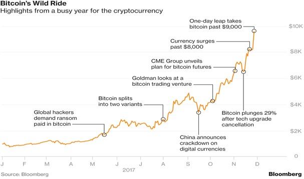 bitcoin-Wide