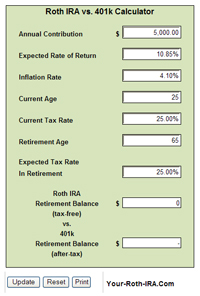 Retirement Calculator: Retirement Calculator Roth Ira 401k