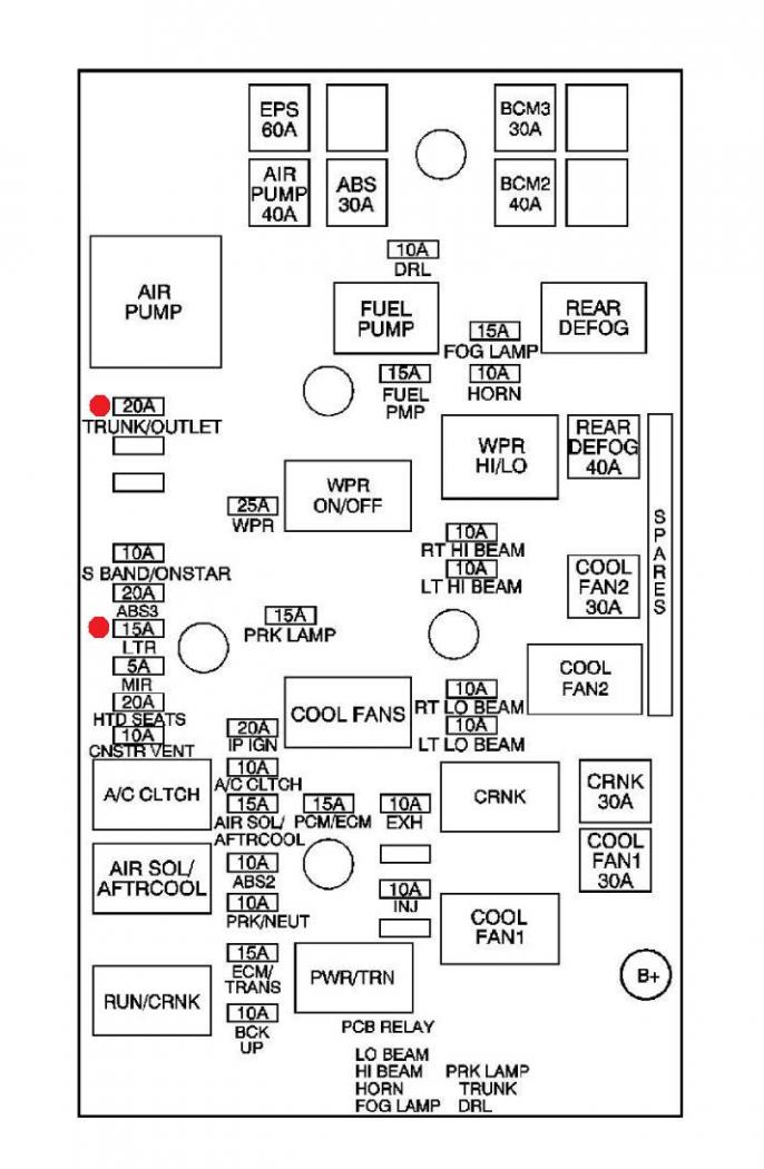 Chevy Cobalt Fuse Diagram Electronic Schematics collections