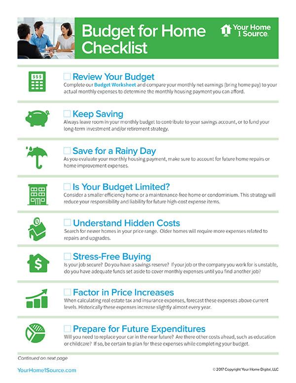 Budget/Plan to Buy YourHome1Source