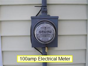 100 Amp Meter With Breaker Box Wiring Diagram Exterior Inspection Your Home Inspection Checklist
