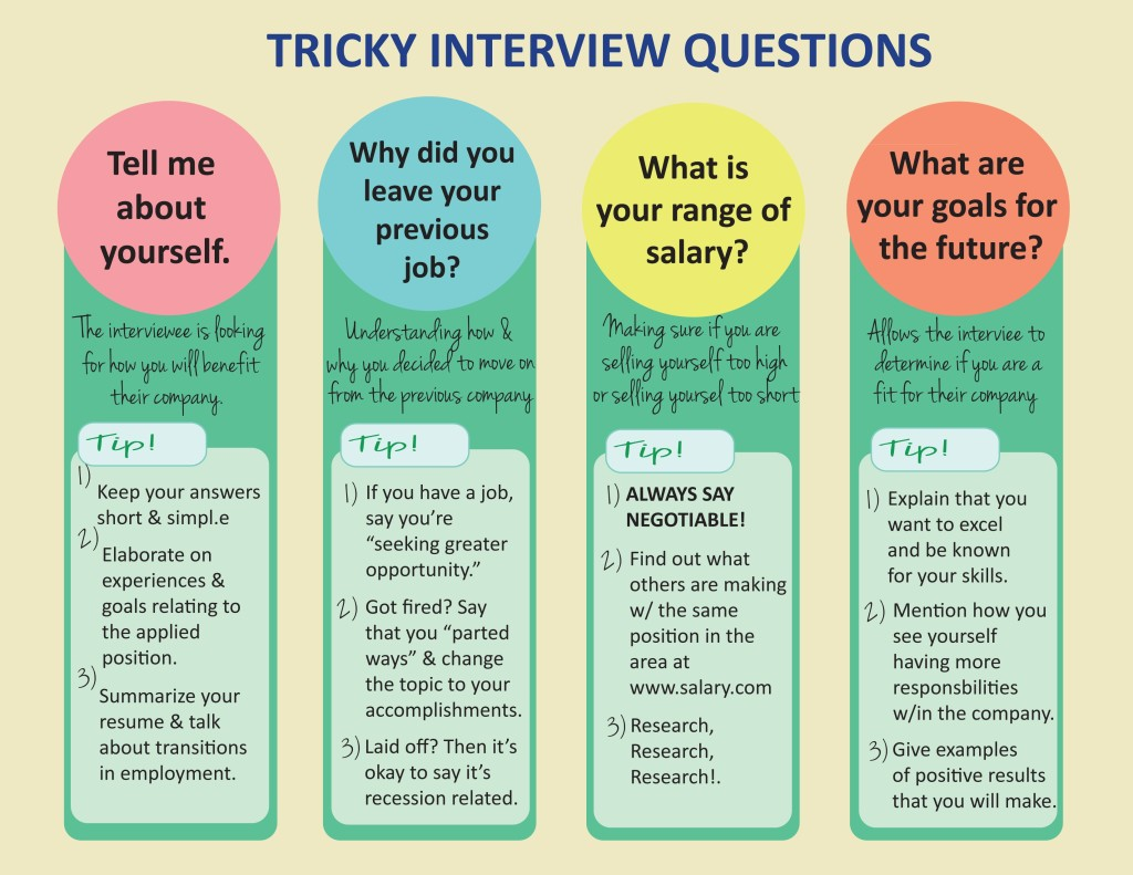 job interview behavioral questions tk job interview behavioral questions