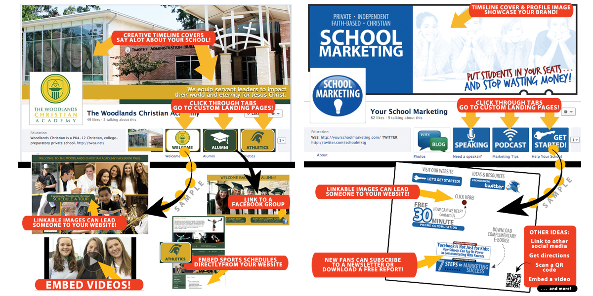Why Your School Needs a Custom Facebook Page - sample advertising timeline