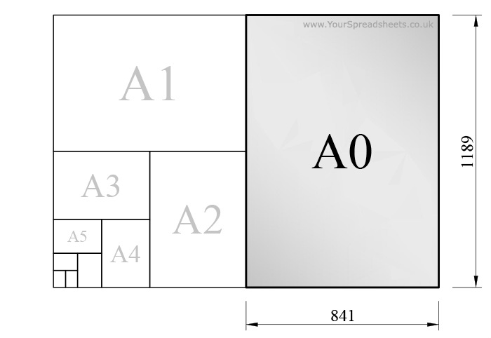 Metric Paper Sizes - A Paper Series