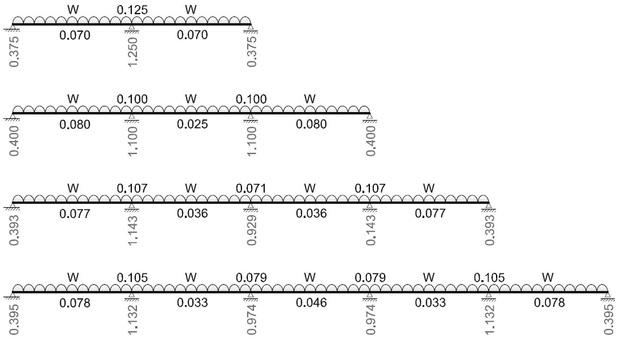 Beam Deflection Formula Table Elcho Table