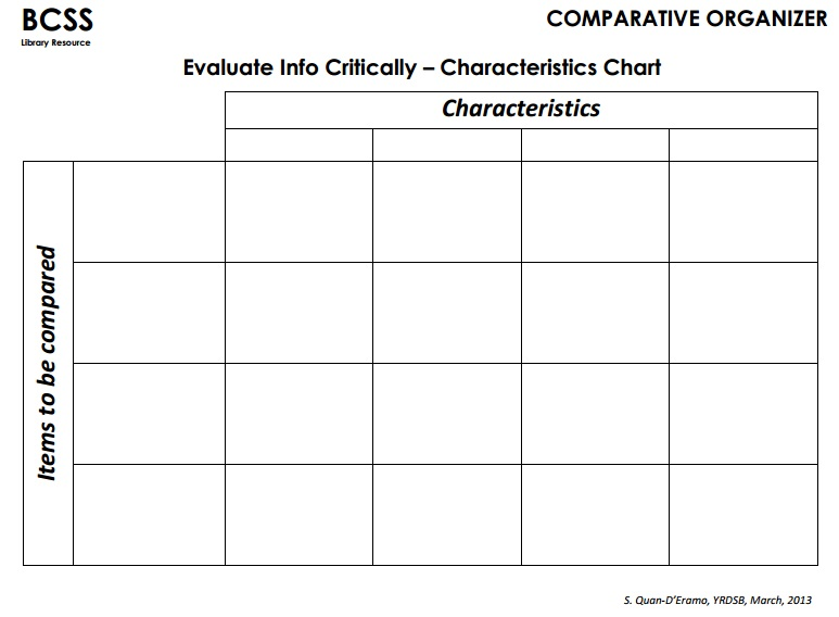 Pages - Graphic Organizers