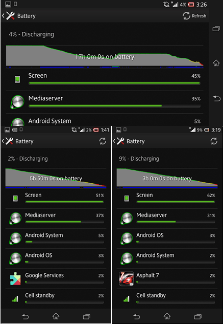 battery result