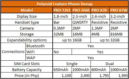 polaroid feature phones