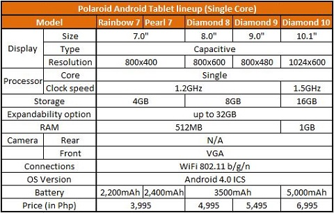 polaroid tablet