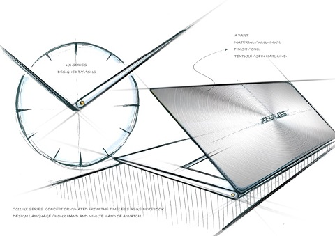 zenbook design