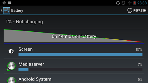 apollo battery life