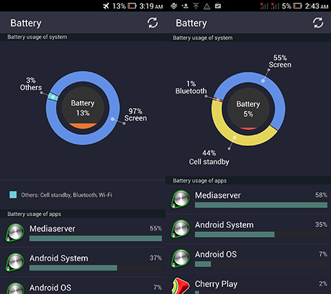 Cosmos Z2 battery usage