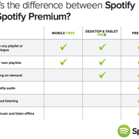 Globe offers free access to Spotify for GoSURF subs