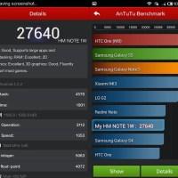 Xiaomi Redmi Note first impressions