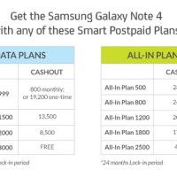 Smart releases postpaid plans for Galaxy Note 4