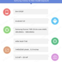 Is Samsung G925F the new Galaxy S6?