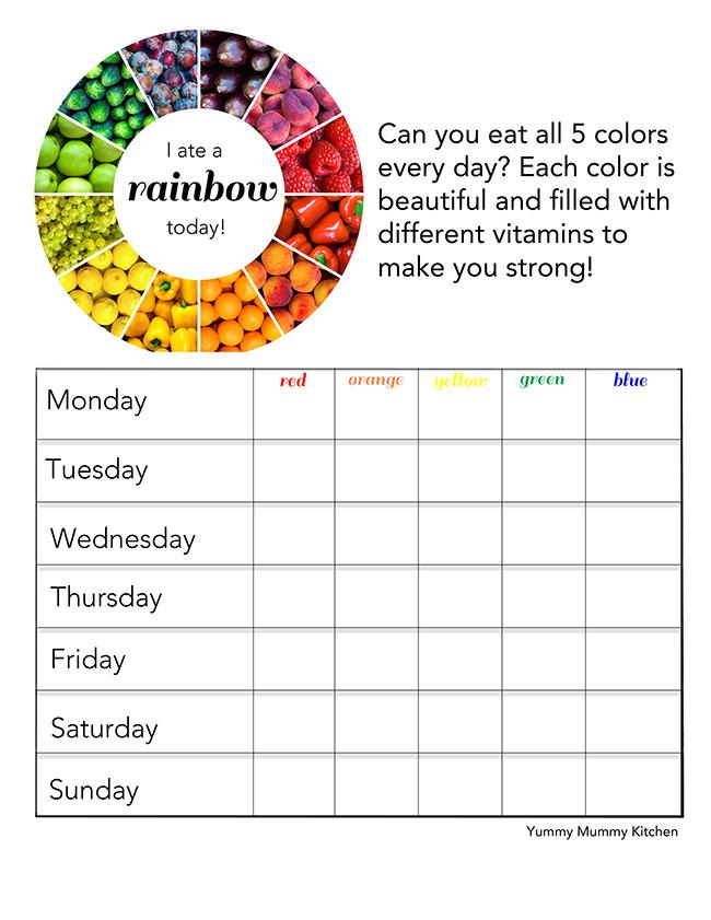 Healthy Recipes for Kids + I Ate a Rainbow Printable Chart - Yummy - kids chart
