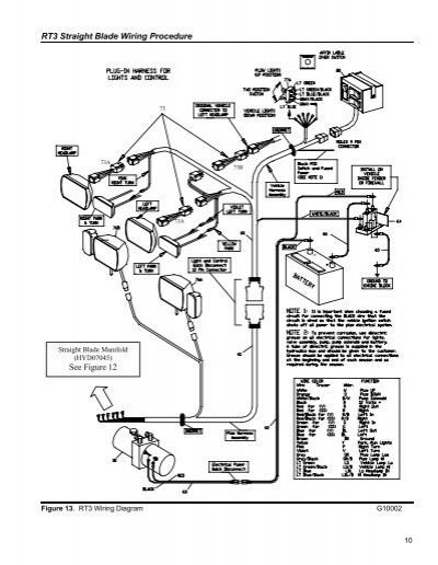 rt3 boss plow wiring diagram