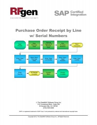 Purchase Order Receipt by Line w/ Serial Numbers - RFgen On SAP