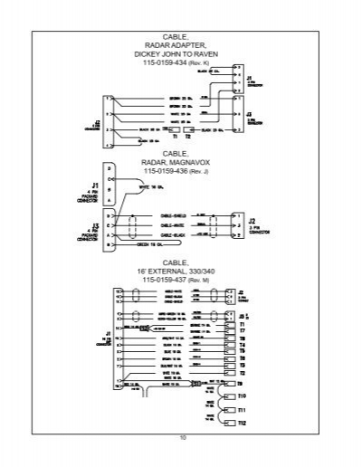 raven cable wiring diagrams