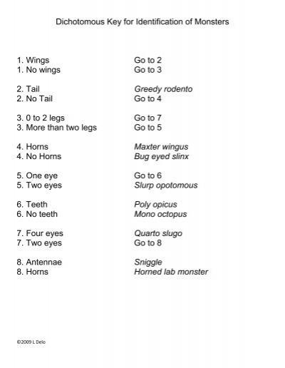 2009 L Delo Monster Dic - dichotomous key template word