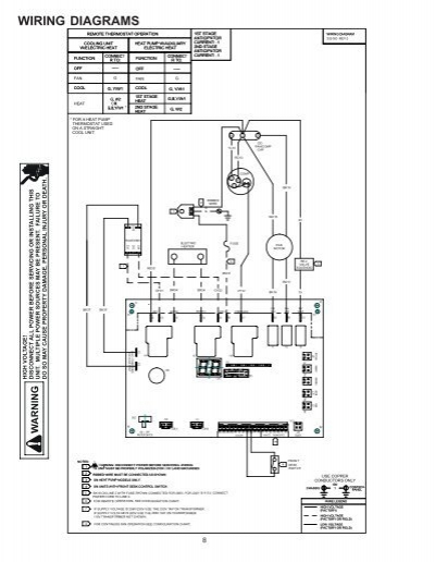 amana ptac control board wiring diagram