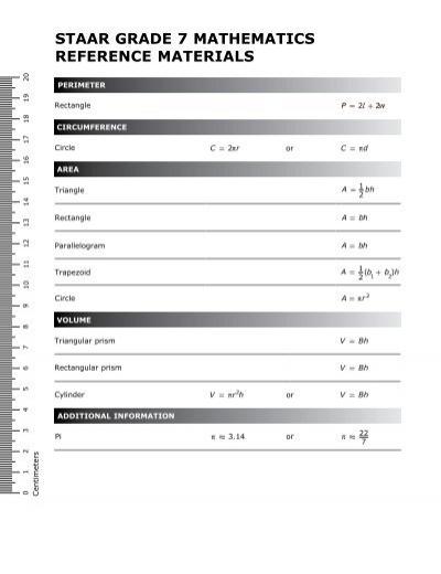 Staar Formula Chart 7th Grade Math - Best Photos About Formula