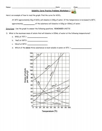 Solubility Worksheet Free Worksheets Library Download