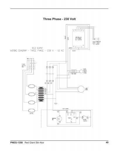 Sukup Bin Dryer Wiring Diagram - Wwwcaseistore \u2022