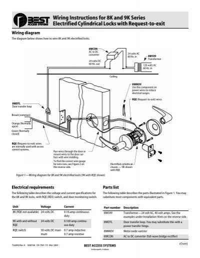 Wiring Instructions for 8K and 9K Series Electrified Cylindrical