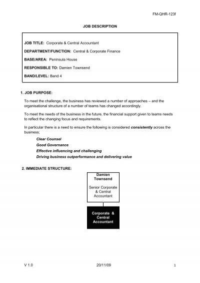 Job Description Template - South West Water