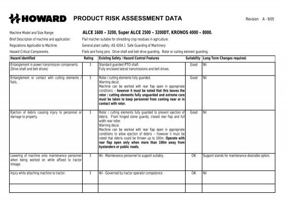PRODUCT RISK ASSESSMENT DATA Revision B - 9/05