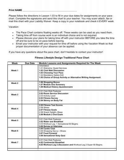 Fitness Lifestyle Design Pace Chart
