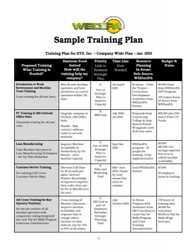 Sample Training Plan - WEDnetPA - sample training plan