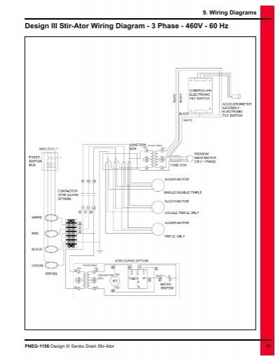 sukup bin dryer wiring diagram wiring diagrams best sukup bin dryer wiring diagram wiring diagram library orthman wiring diagram sukup bin dryer wiring diagram