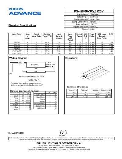 Ballast Philips Advance Wiring Diagram Icn S C Lsg on