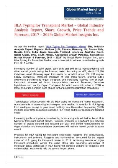 HLA Typing for Transplant Market Share, Segmentation, Report 2024