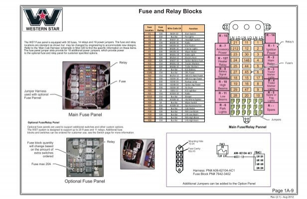 Western Star Fuse Panel Diagram Online Wiring Diagram