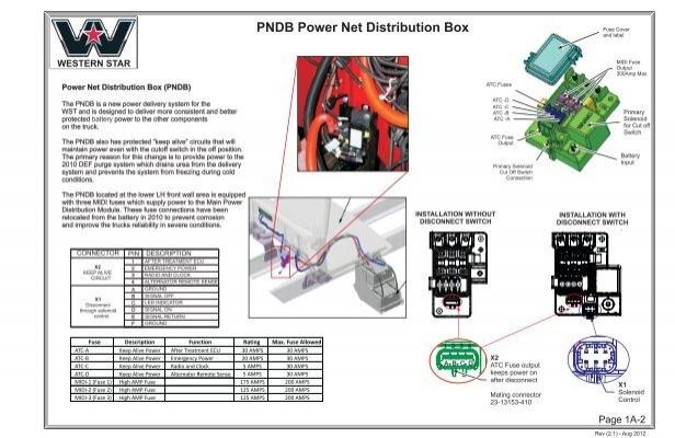C6500 Fuse Box Diagram International Schematic Diagram Electronic