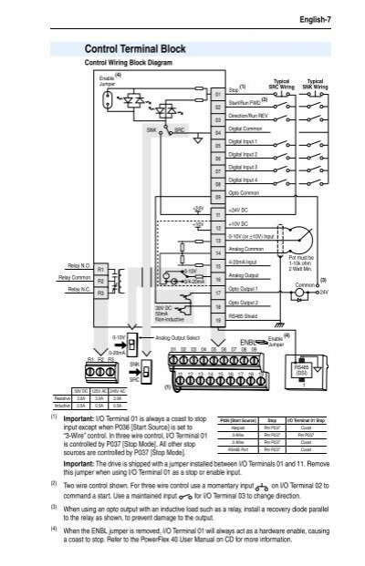 powerflex 4 user manual - Ecosia