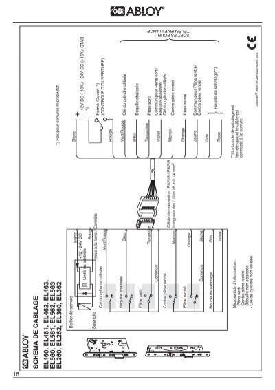 ls190 schema cablage
