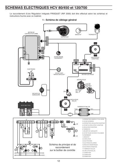14 fuse schema cablage auto electrical wiring diagram 14 fuse schema cablage