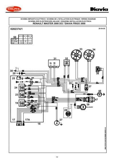 renault master bedradings schema pdf
