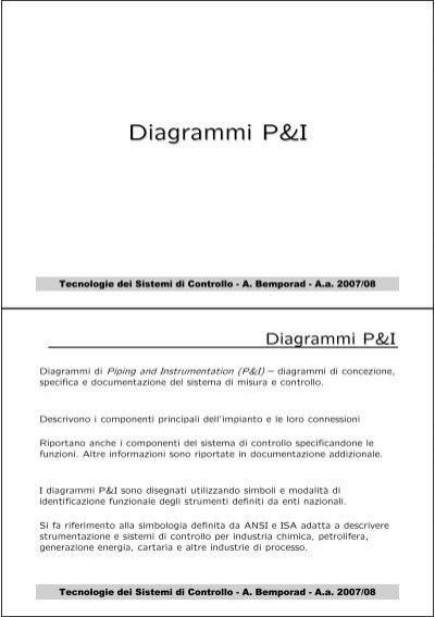 Diagrammi PI