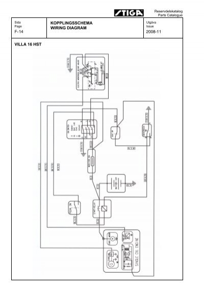 renault kadjar wiring diagram dansk