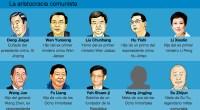 Esta mañana nos hemos levantado con lo que algunos medios han definido como China Leaks: la información relativa a las cuentas que familiares del Partido Comunista y empresarios chinos tienen en paraísos fiscales.